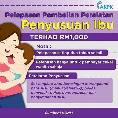 Breastfeeding Equipment Tax Deduction In Malaysia | Mommy Lynn