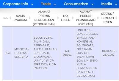 MC Ocean direct selling license check