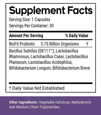 BioFit label