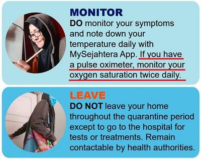 Self monitoring
